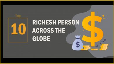 Top 10 Richest Person across the Globe | Richest Business Tycoons